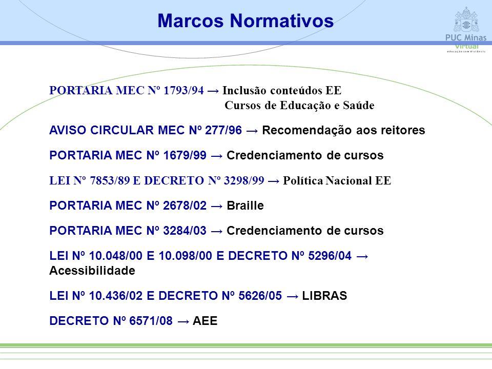 Marcos Normativos PORTARIA MEC Nº 1793/94 → Inclusão conteúdos EE Cursos de Educação e Saúde.