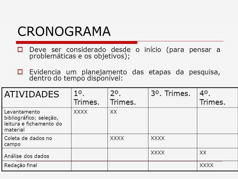 CRONOGRAMA ATIVIDADES 1º. Trimes. 2º. Trimes. 3º. Trimes. 4º. Trimes.