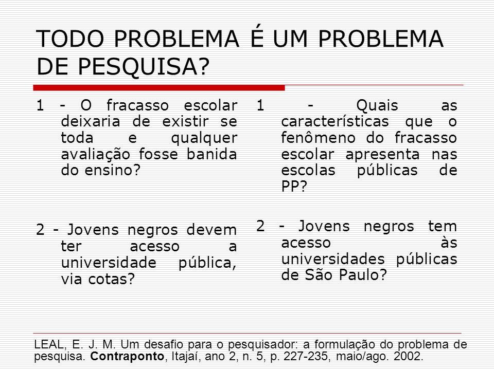TODO PROBLEMA É UM PROBLEMA DE PESQUISA