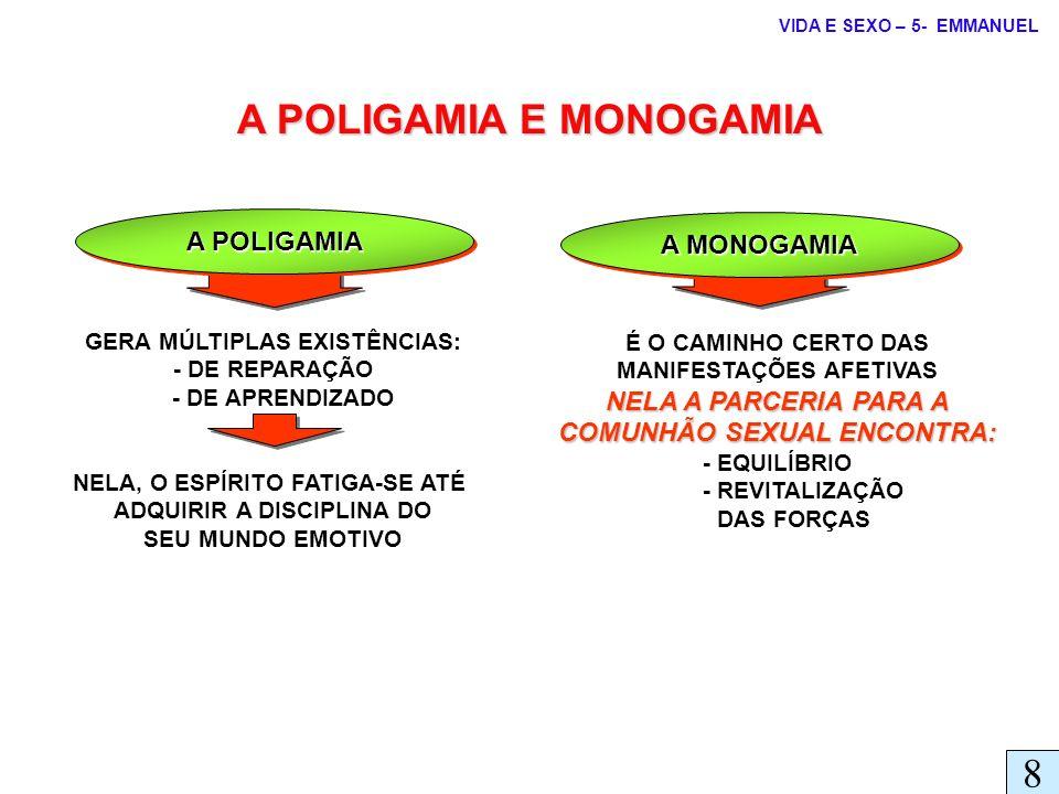 A POLIGAMIA E MONOGAMIA