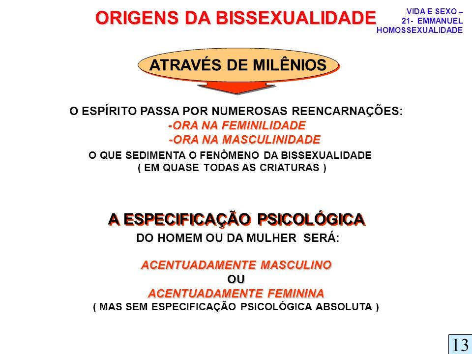 ORIGENS DA BISSEXUALIDADE
