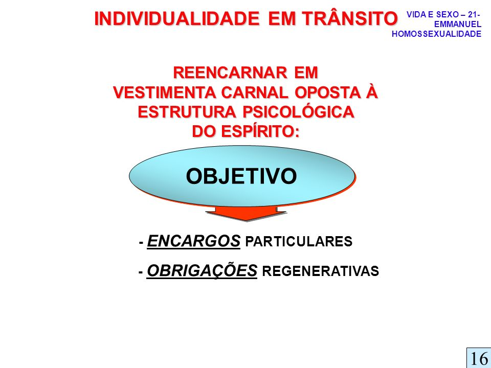 OBJETIVO INDIVIDUALIDADE EM TRÂNSITO 16