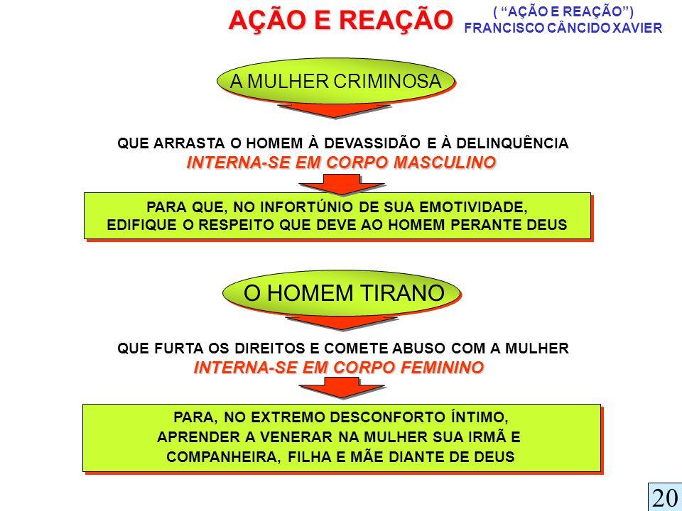 AÇÃO E REAÇÃO 20 O HOMEM TIRANO A MULHER CRIMINOSA