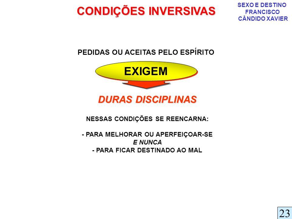 CONDIÇÕES INVERSIVAS EXIGEM