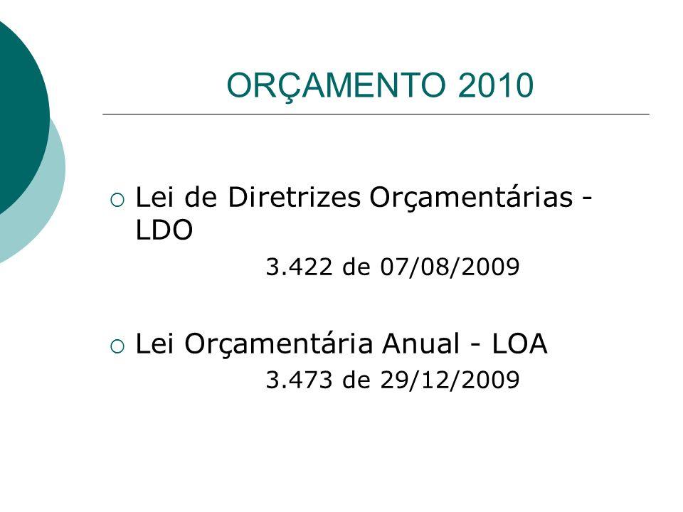 ORÇAMENTO 2010 Lei de Diretrizes Orçamentárias - LDO