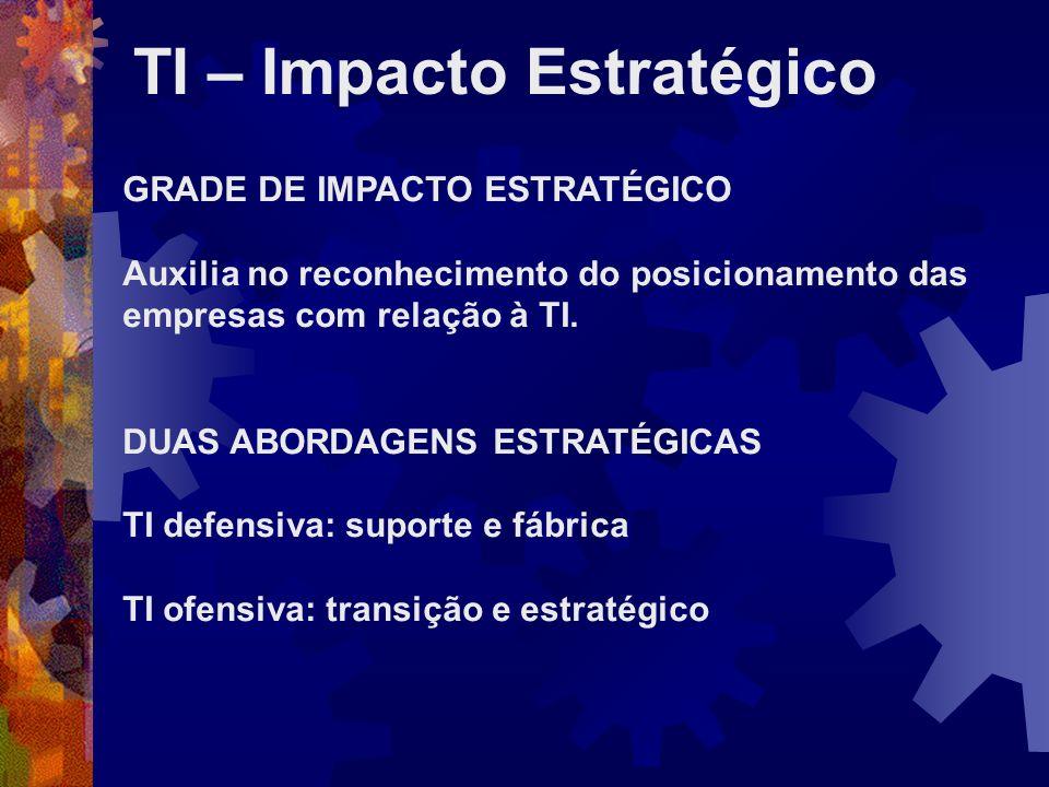 TI – Impacto Estratégico