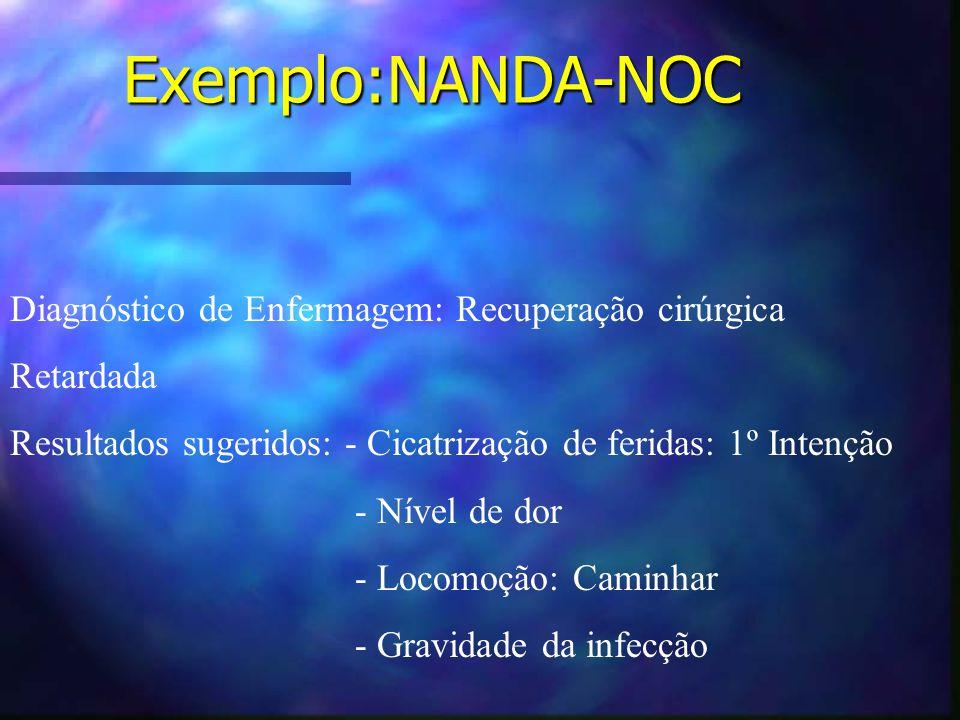 Exemplo:NANDA-NOC Diagnóstico de Enfermagem: Recuperação cirúrgica