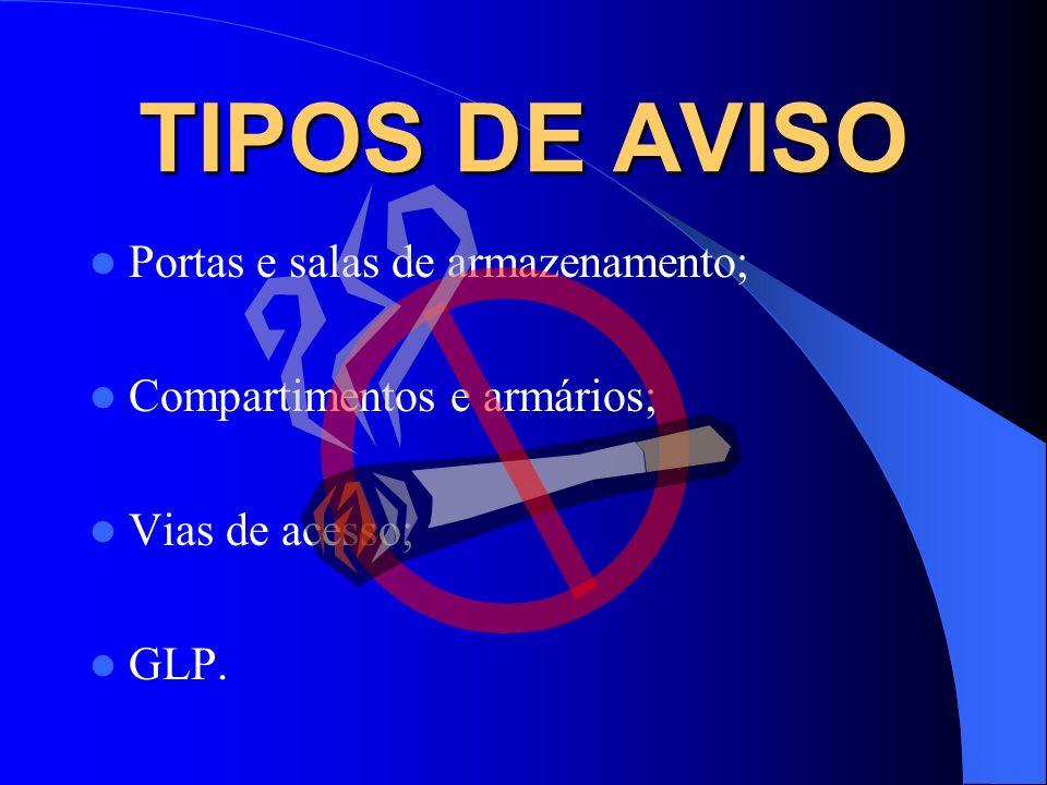 TIPOS DE AVISO Portas e salas de armazenamento;