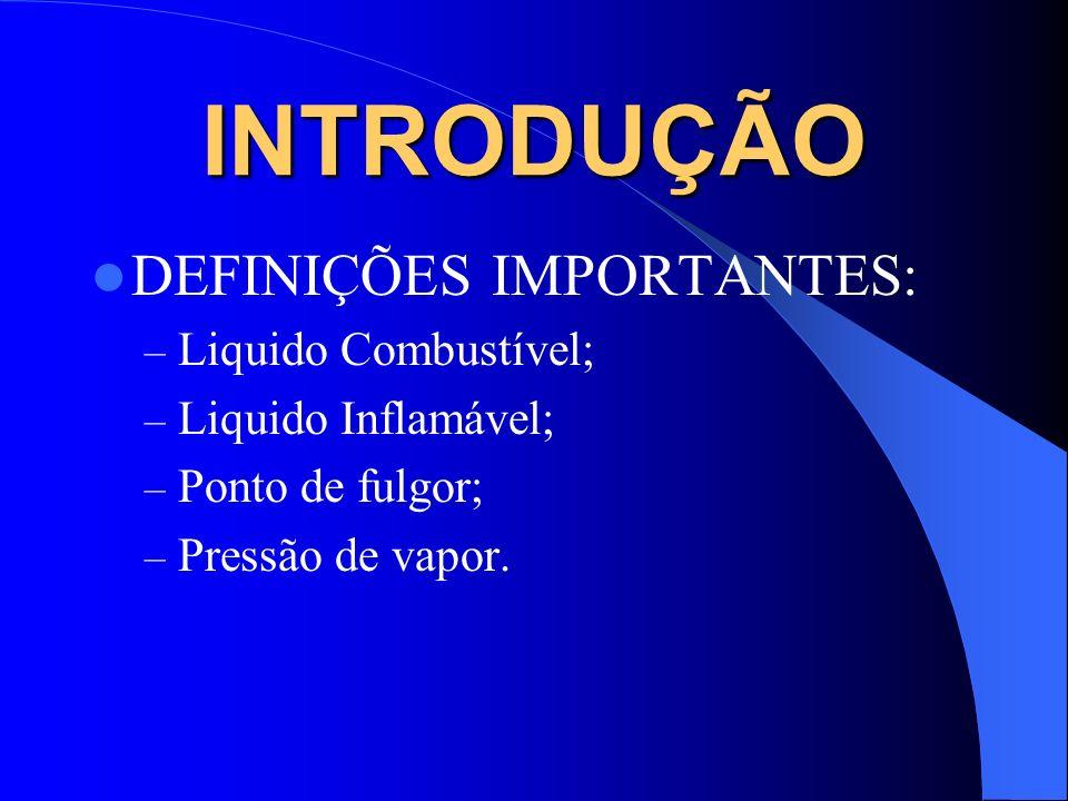 INTRODUÇÃO DEFINIÇÕES IMPORTANTES: Liquido Combustível;