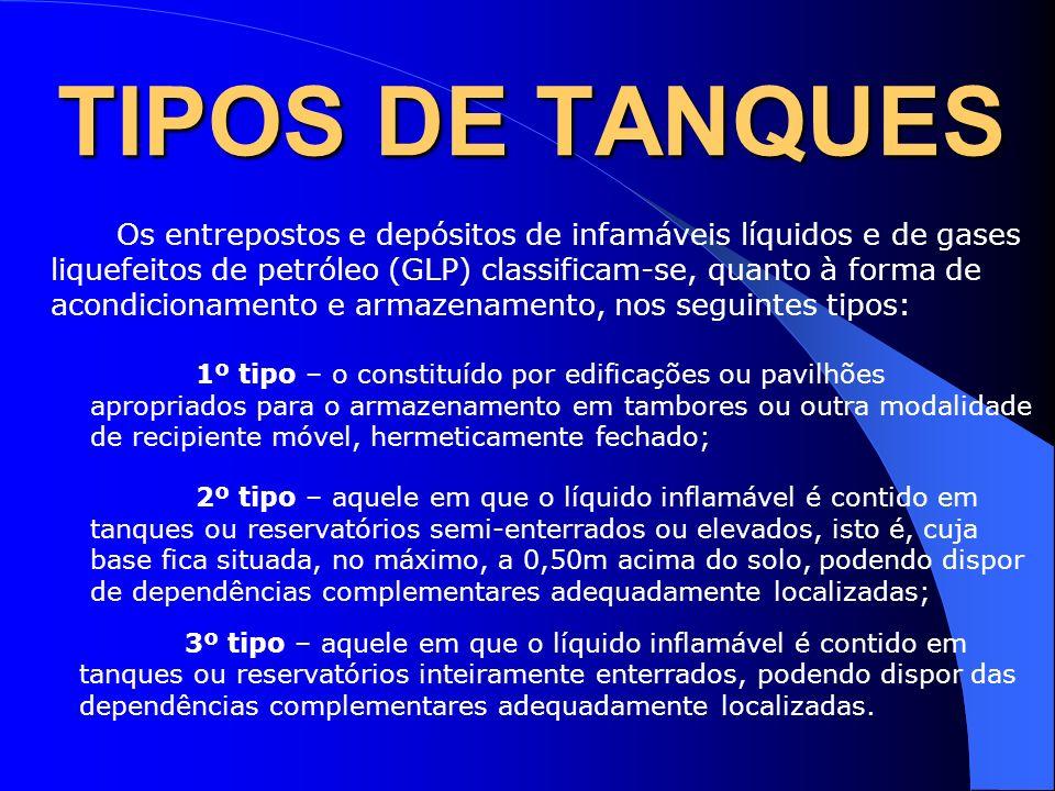 TIPOS DE TANQUES
