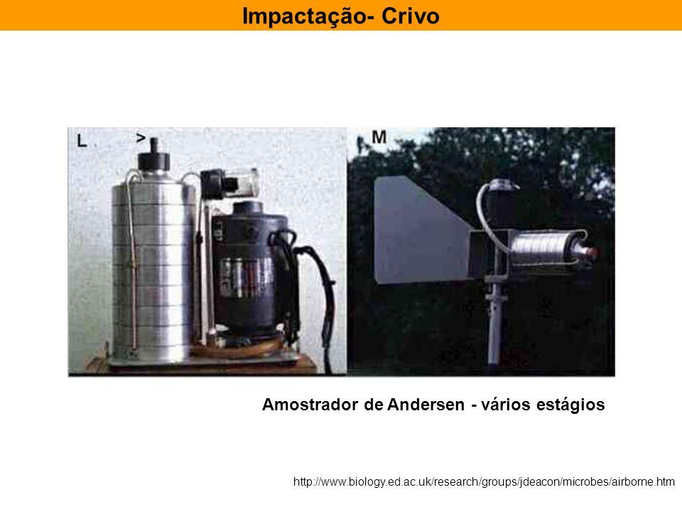 Impactação- Crivo Amostrador de Andersen - vários estágios