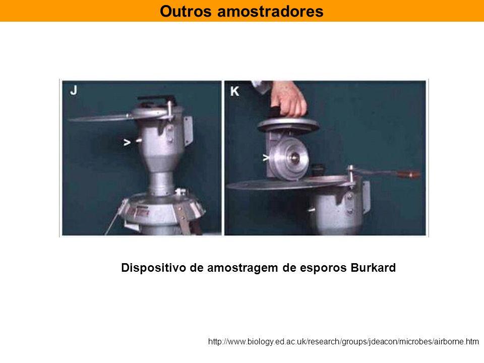 Outros amostradores Dispositivo de amostragem de esporos Burkard