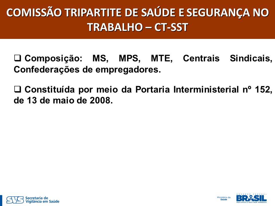 COMISSÃO TRIPARTITE DE SAÚDE E SEGURANÇA NO TRABALHO – CT-SST