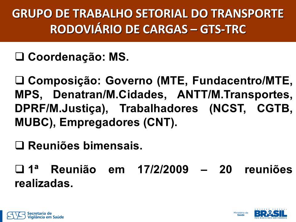 GRUPO DE TRABALHO SETORIAL DO TRANSPORTE RODOVIÁRIO DE CARGAS – GTS-TRC