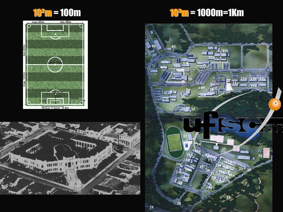 10²m = 100m 10³m = 1000m=1Km