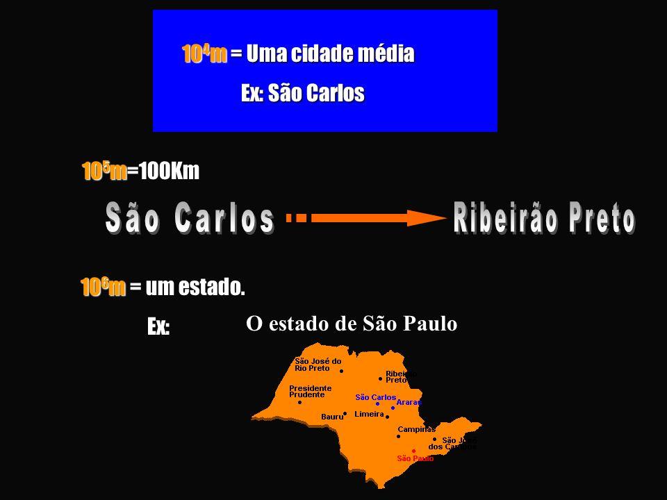 São Carlos Ribeirão Preto 104m = Uma cidade média Ex: São Carlos