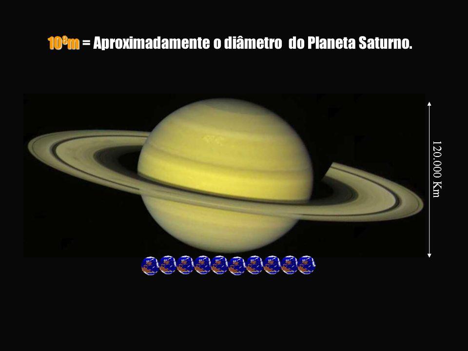 108m = Aproximadamente o diâmetro do Planeta Saturno.