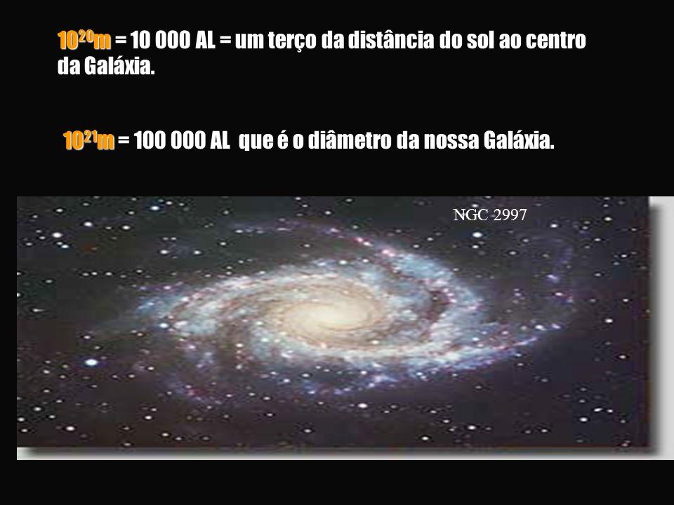 1020m = 10 000 AL = um terço da distância do sol ao centro da Galáxia.