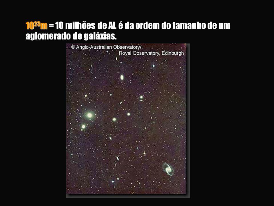 1023m = 10 milhões de AL é da ordem do tamanho de um aglomerado de galáxias.