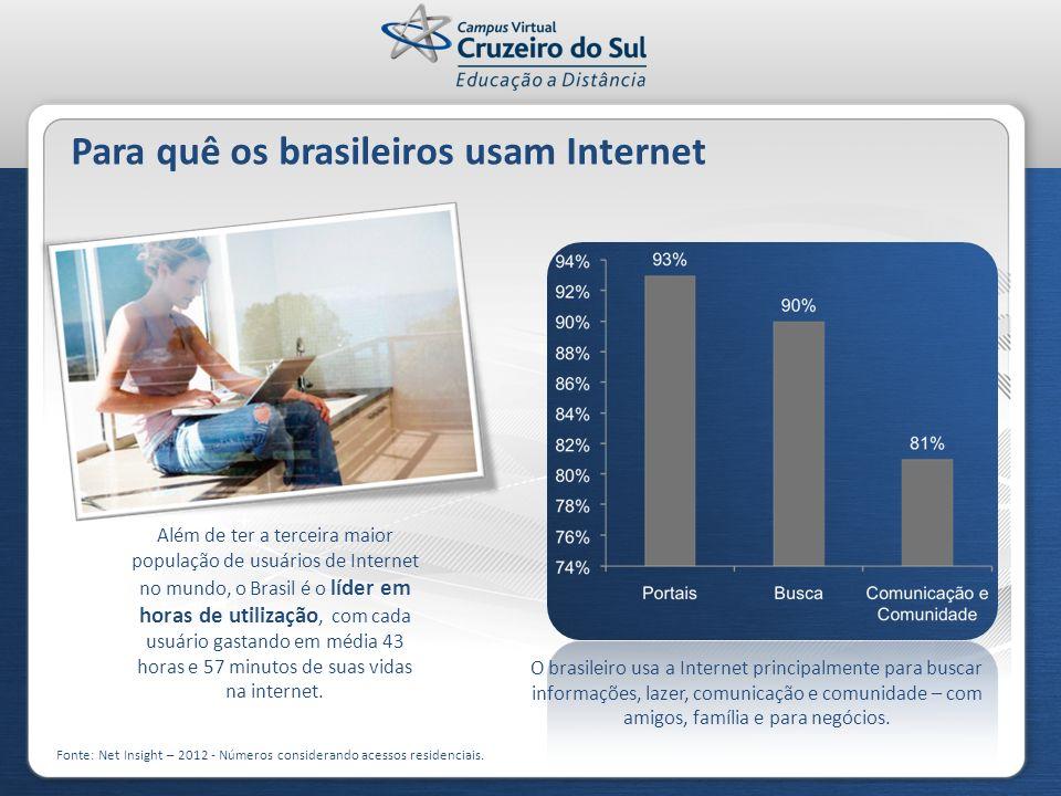 Para quê os brasileiros usam Internet