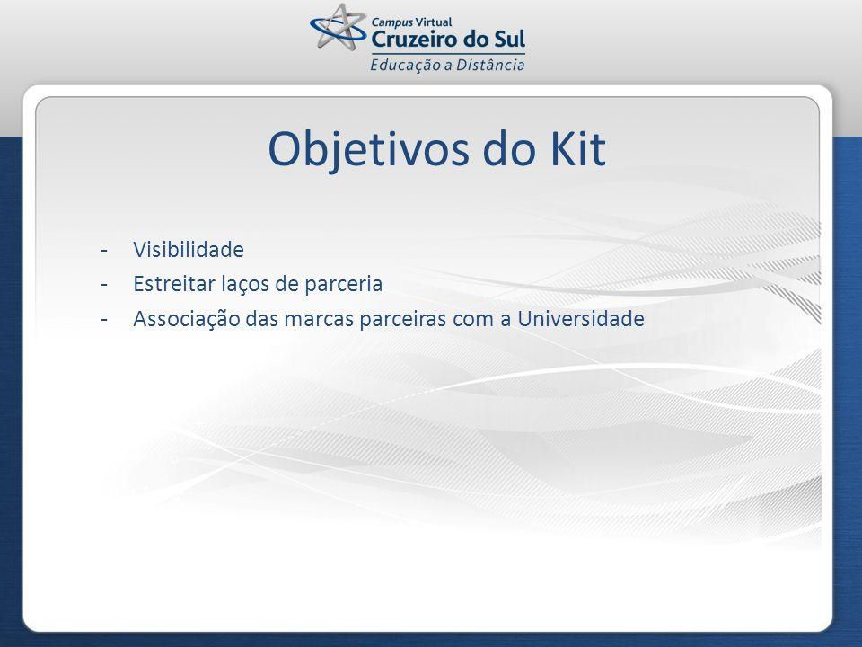 Objetivos do Kit Visibilidade Estreitar laços de parceria