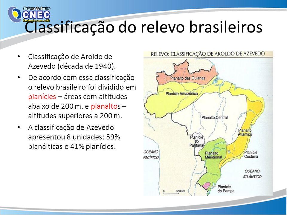 Classificação do relevo brasileiros