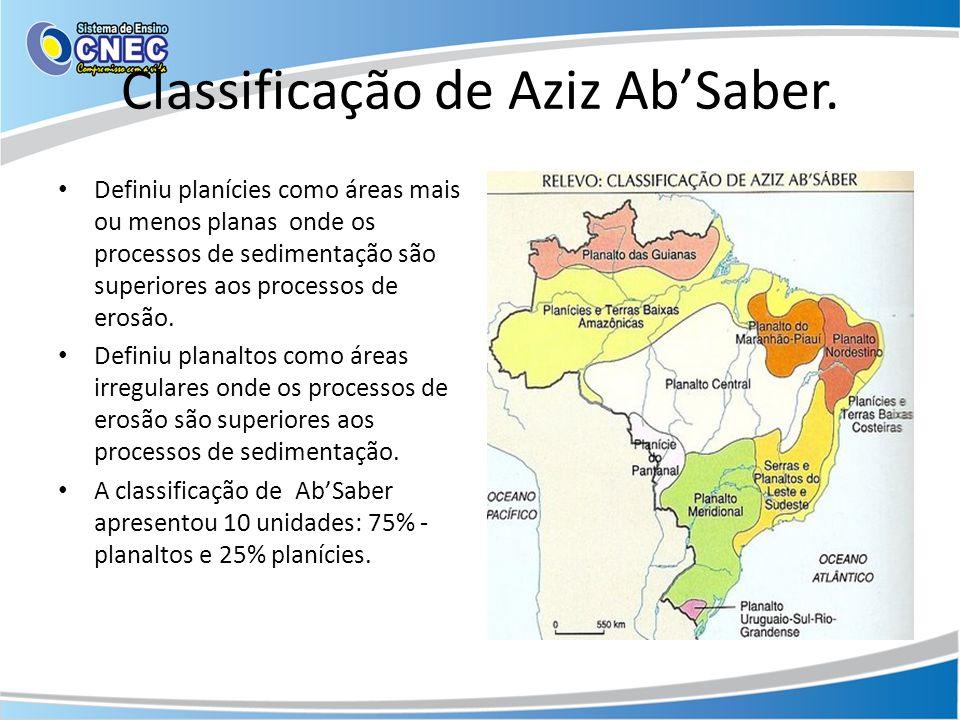 Classificação de Aziz Ab'Saber.