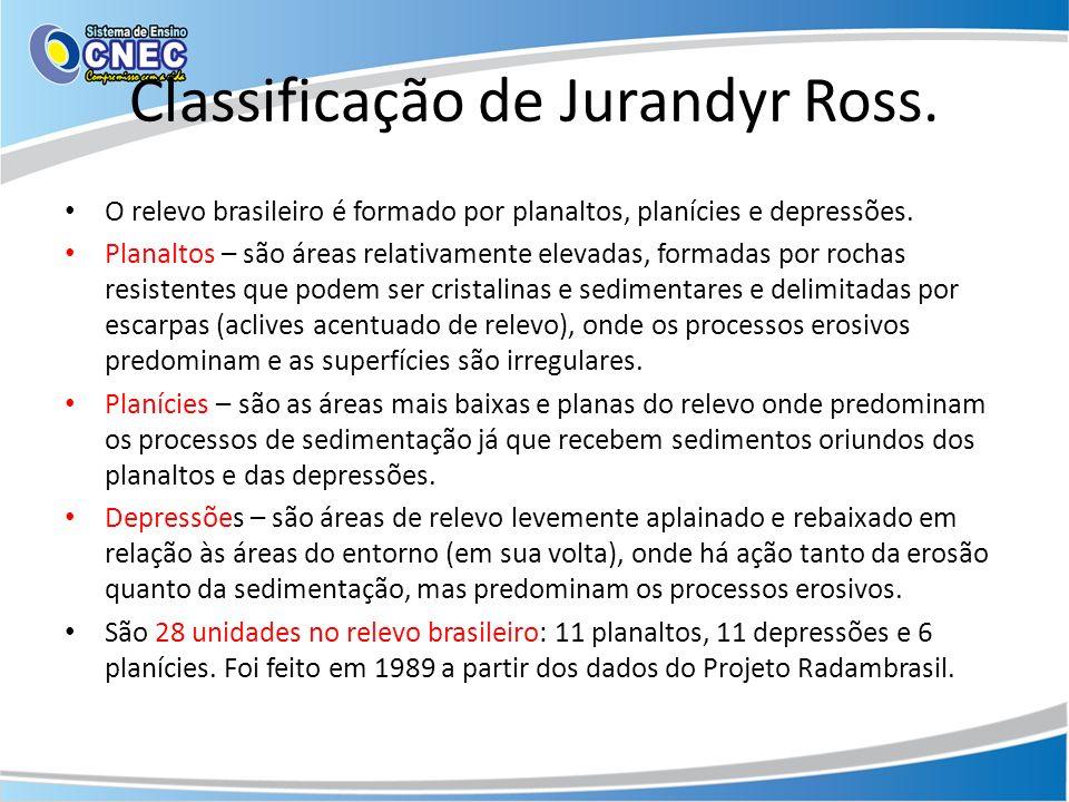 Classificação de Jurandyr Ross.