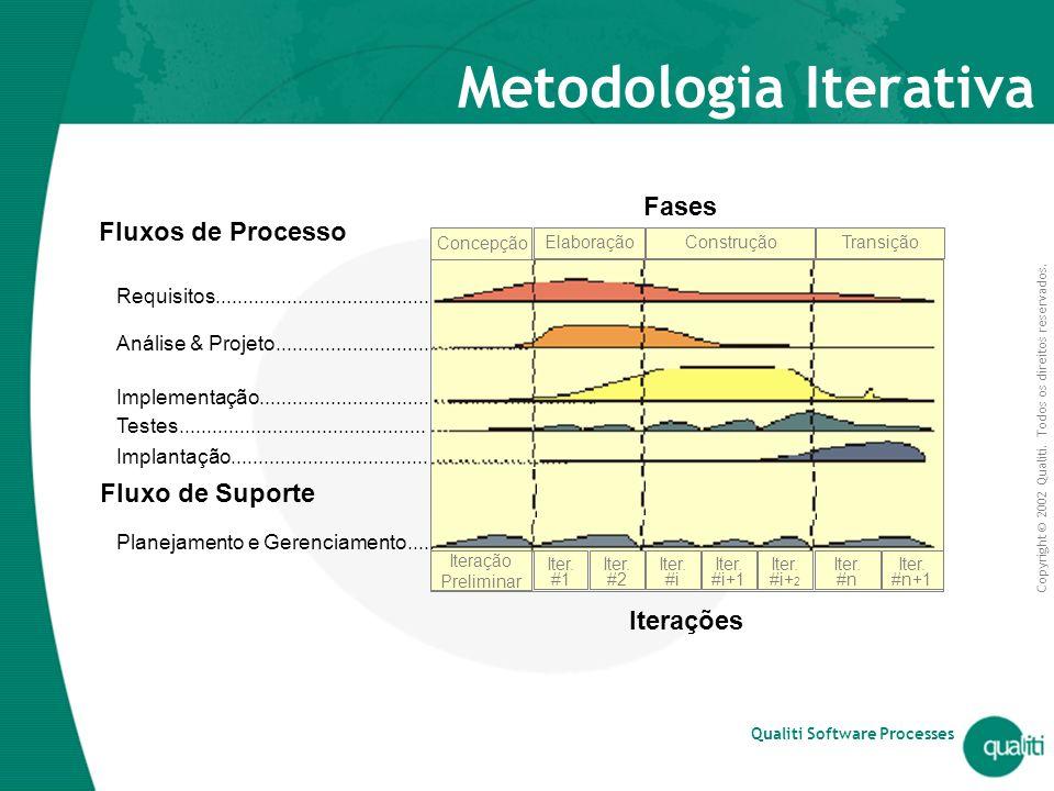 Metodologia Iterativa