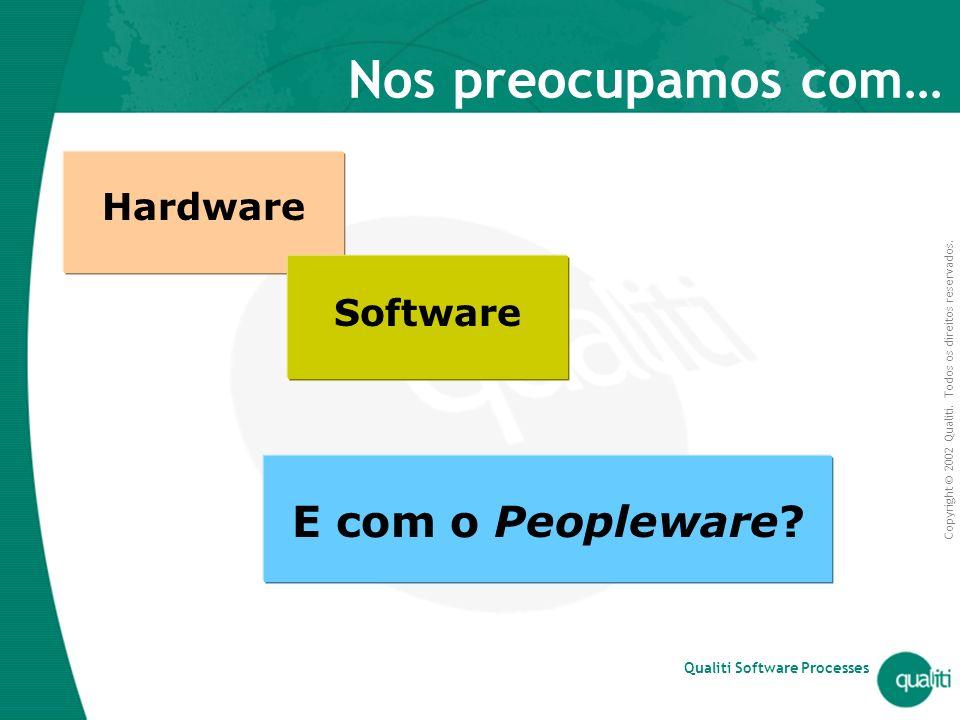 Nos preocupamos com… E com o Peopleware Hardware Software