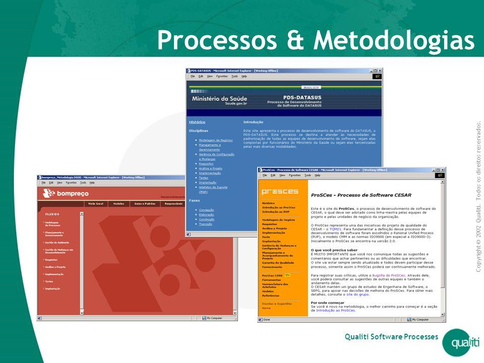 Processos & Metodologias