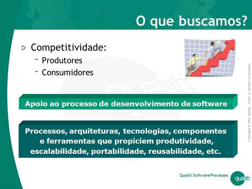 O que buscamos Competitividade: Produtores Consumidores