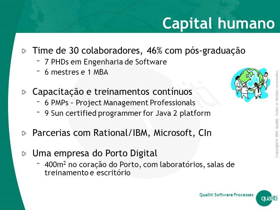 Capital humano Time de 30 colaboradores, 46% com pós-graduação