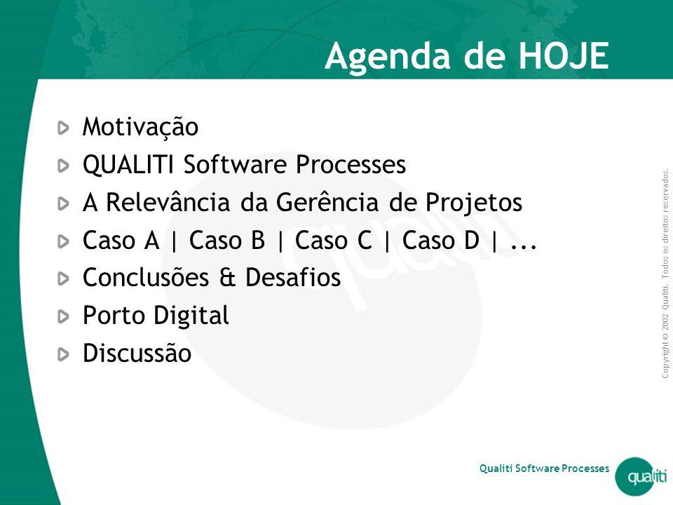 Agenda de HOJE Motivação QUALITI Software Processes