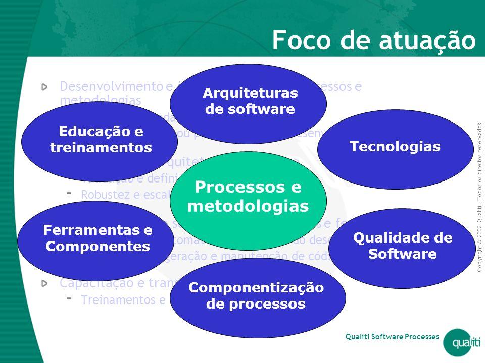 Foco de atuação Processos e metodologias