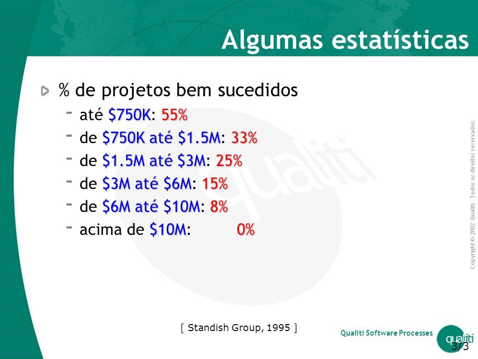 Algumas estatísticas % de projetos bem sucedidos até $750K: 55%
