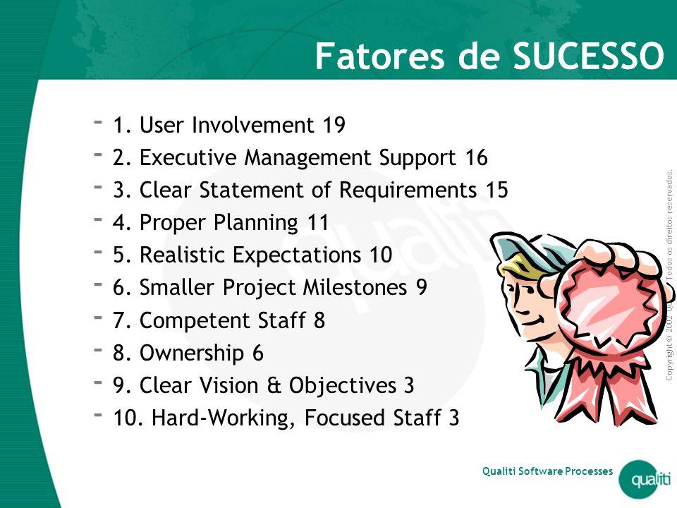 Fatores de SUCESSO 1. User Involvement 19