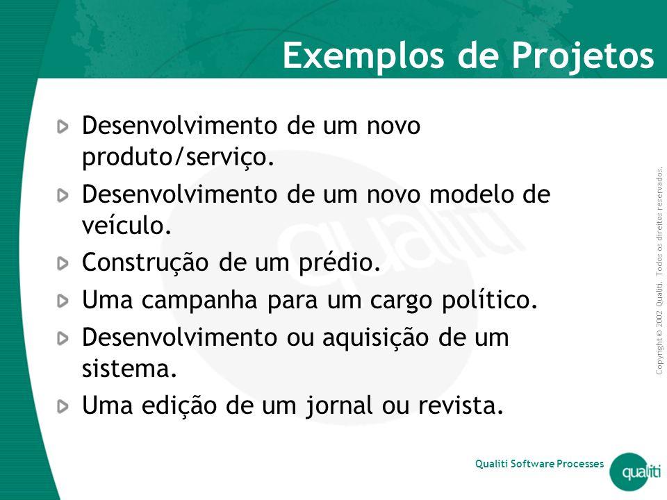 Exemplos de Projetos Desenvolvimento de um novo produto/serviço.