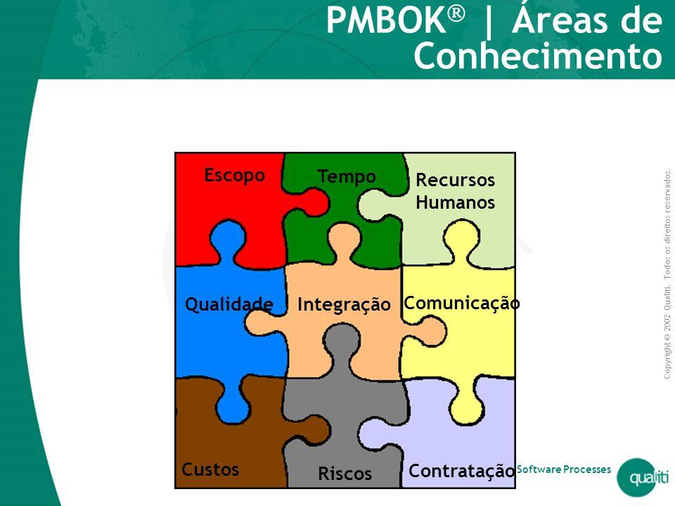 PMBOK | Áreas de Conhecimento