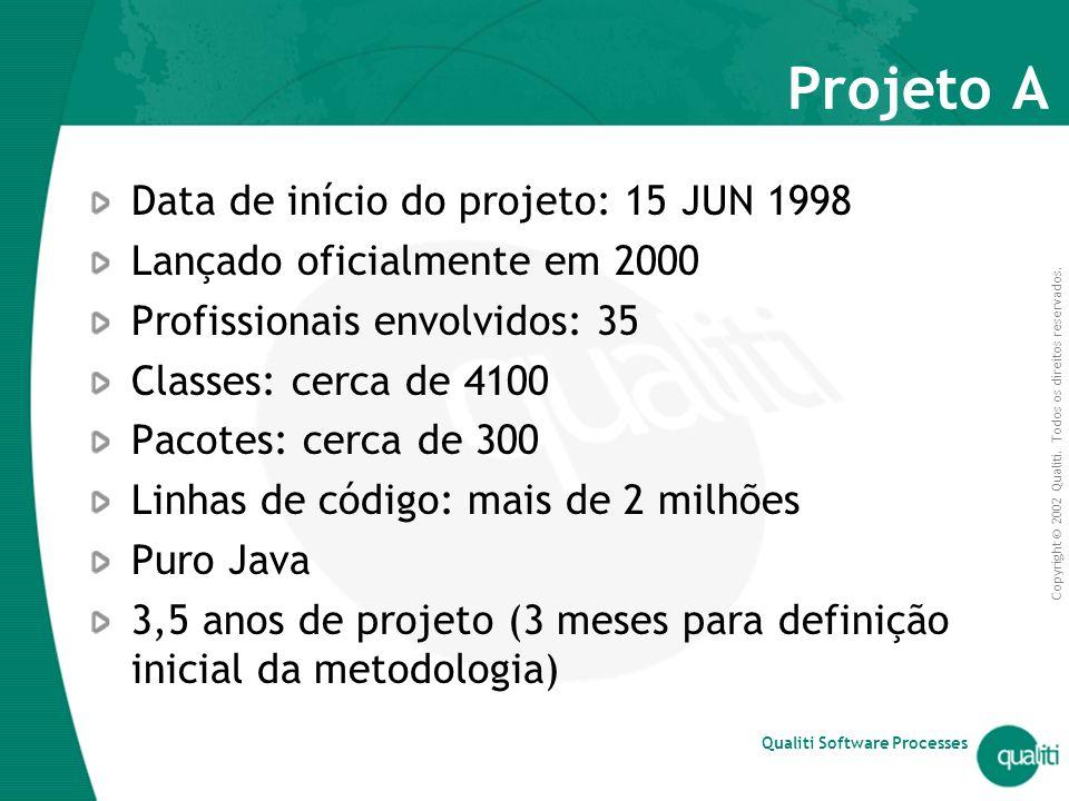 Projeto A Data de início do projeto: 15 JUN 1998