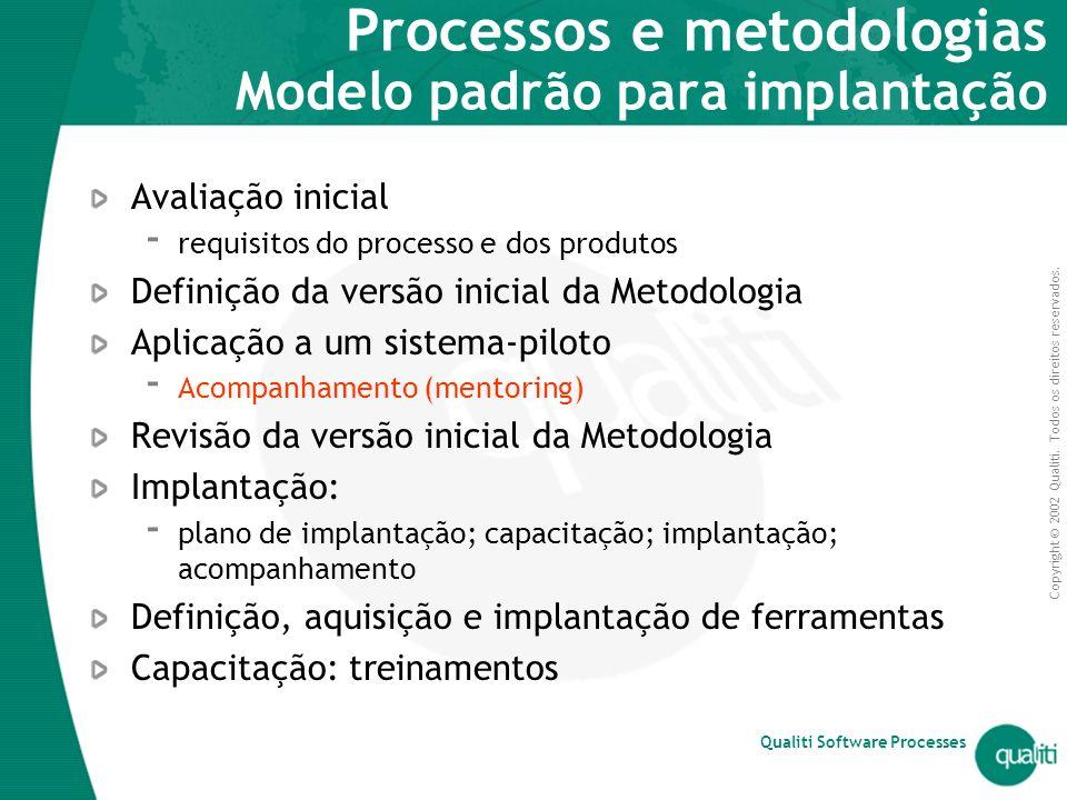 Processos e metodologias Modelo padrão para implantação