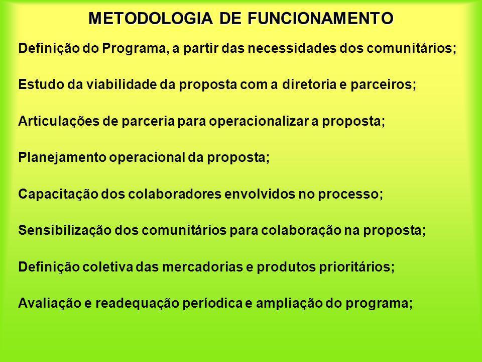 METODOLOGIA DE FUNCIONAMENTO