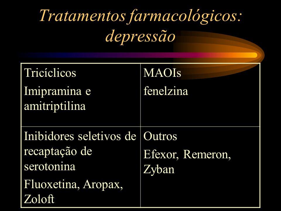 Tratamentos farmacológicos: depressão