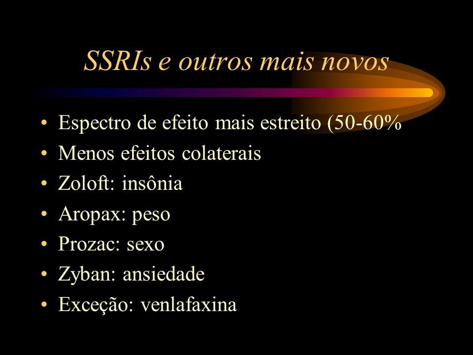 SSRIs e outros mais novos