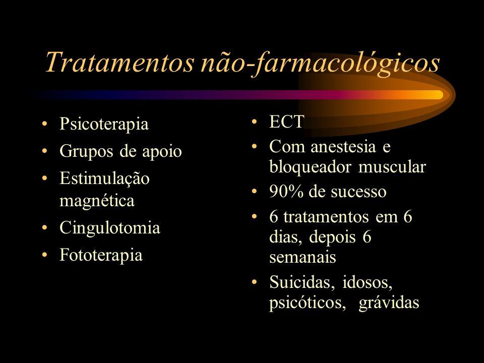 Tratamentos não-farmacológicos
