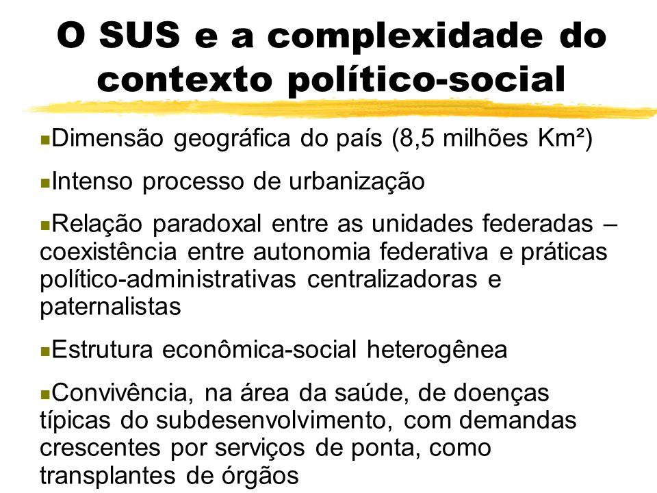 O SUS e a complexidade do contexto político-social