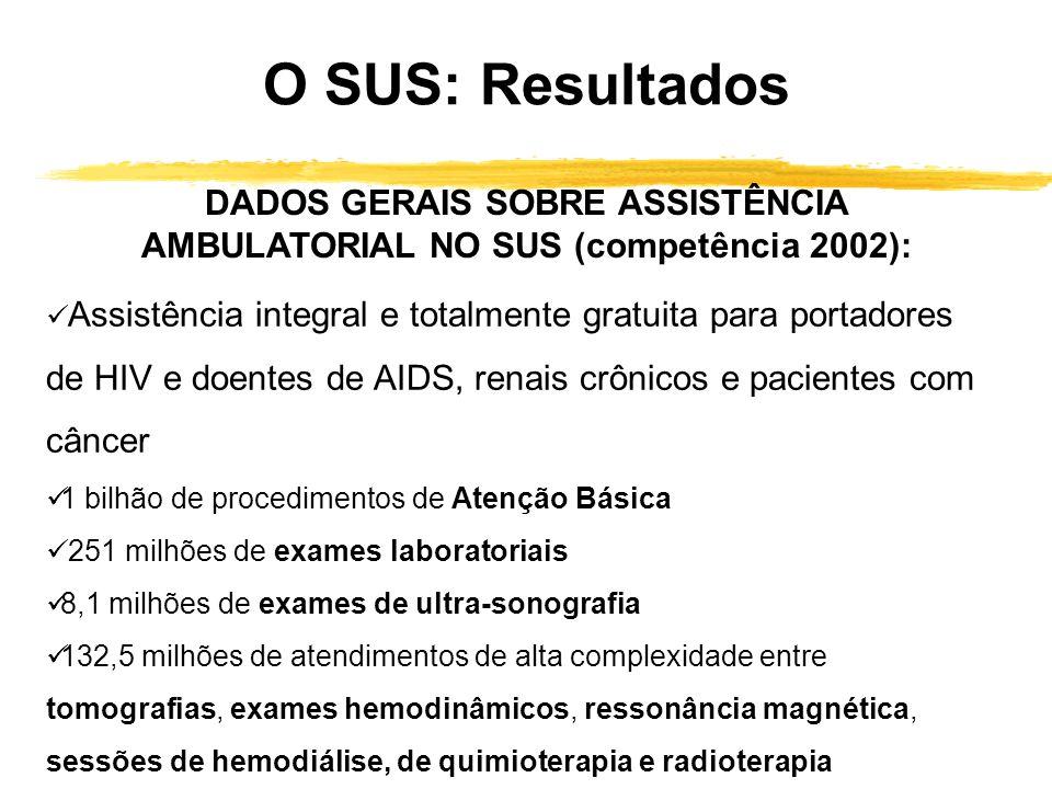 DADOS GERAIS SOBRE ASSISTÊNCIA AMBULATORIAL NO SUS (competência 2002):