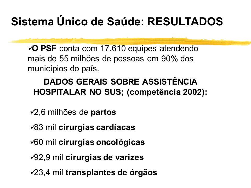 DADOS GERAIS SOBRE ASSISTÊNCIA HOSPITALAR NO SUS; (competência 2002):