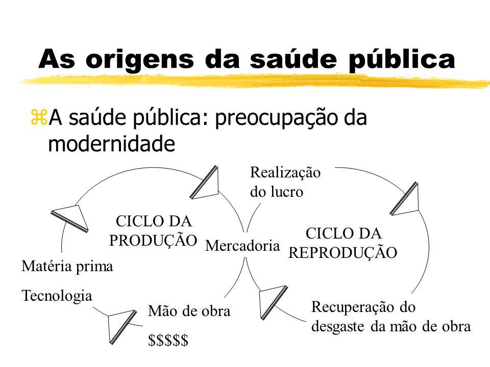 As origens da saúde pública
