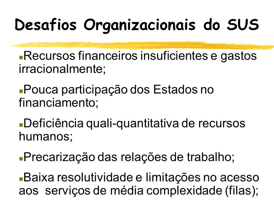 Desafios Organizacionais do SUS